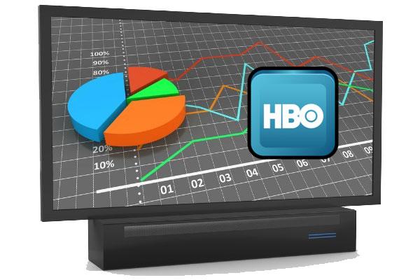 HBO-Ratings-Numbers