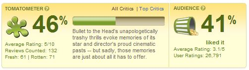 rotten-tomatoes-bullet-to-head