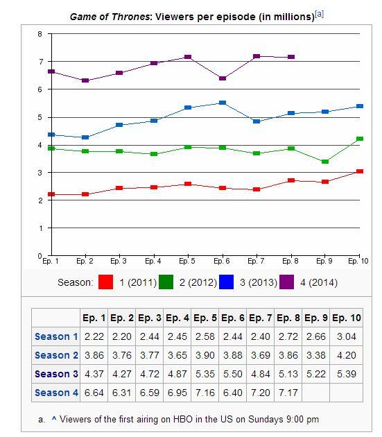 ratings-season