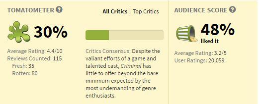 Movies_CriminalRating