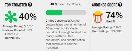 Movies_JusticeLeague_rating