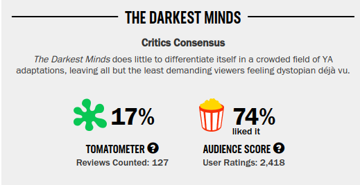 Movies_TheDarkestMindsRatings