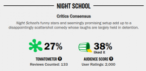 Movies_NightSchool_Ratings-300x147