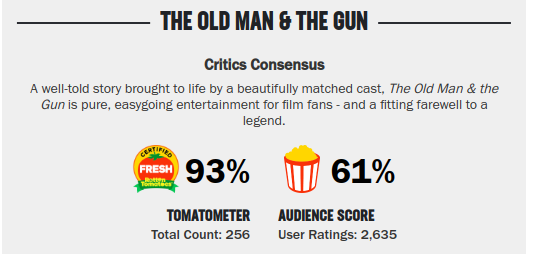Movies_TheOldManTheGunRating