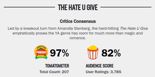 TheHateUGive-Rating