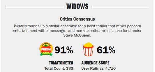 Movie_WidowsRating