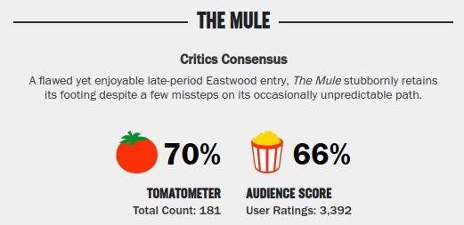 Movies_TheMuleRating