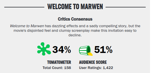 Movies_MarwenRating