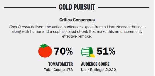 Movies_ColdPursuitRating