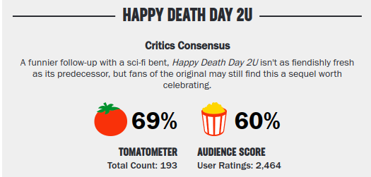 Movies_HappyDeathDayRating
