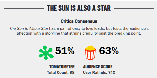 MoviesTheSunIsAlsoAStar._Rating
