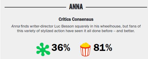 Movies_ANNARatings