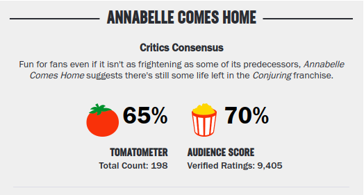 Movies_AnnabelleComesHomeRating
