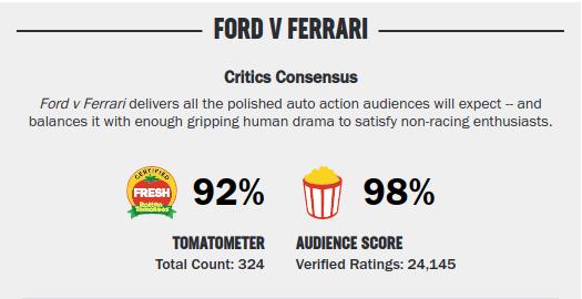 Movies_FordVFerrariRating