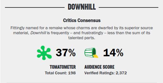 Movies_DownhillRating