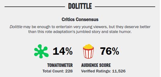 Movies_DolittleRating