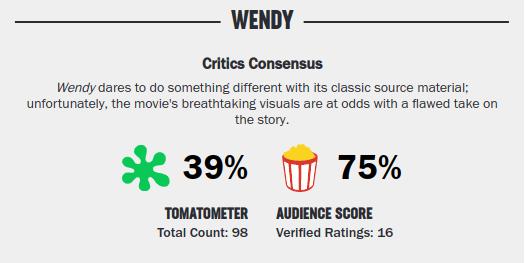 Movies_WendyRating