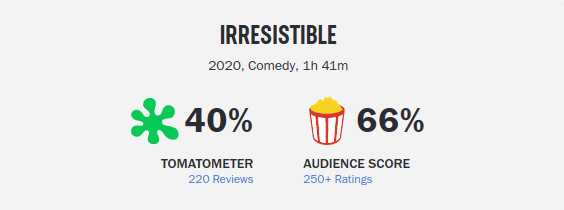 Movies_Irresistible.Rating