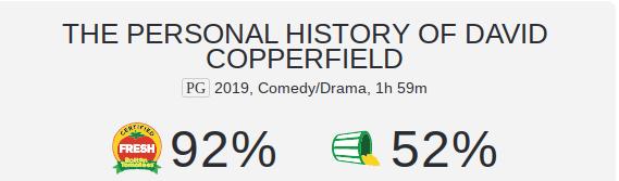 Movies_PersonalHistoryOfDavidCopperfield_Rating1