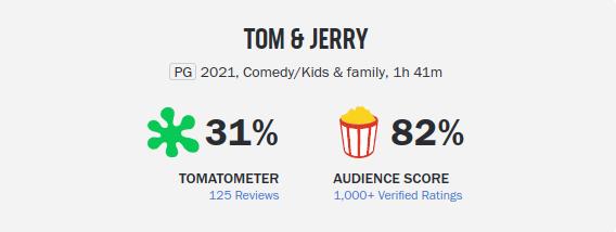 Movie_TomJerry-Rating