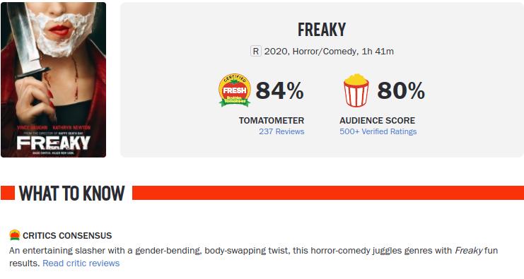 Movies_FreakyRating