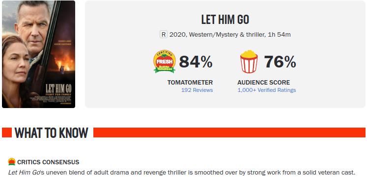 Movies_LetHimGo_Rating