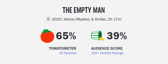 Movies_TheEmptyMan_Rating