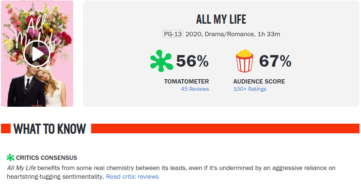 Movies_AllMyLife-Rating