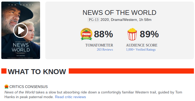 Movies_NewsOfTheWorld-Rating