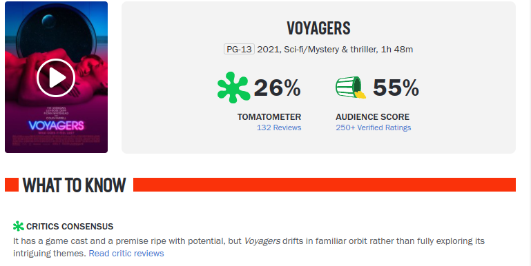 Movies_Voyagers-Rating